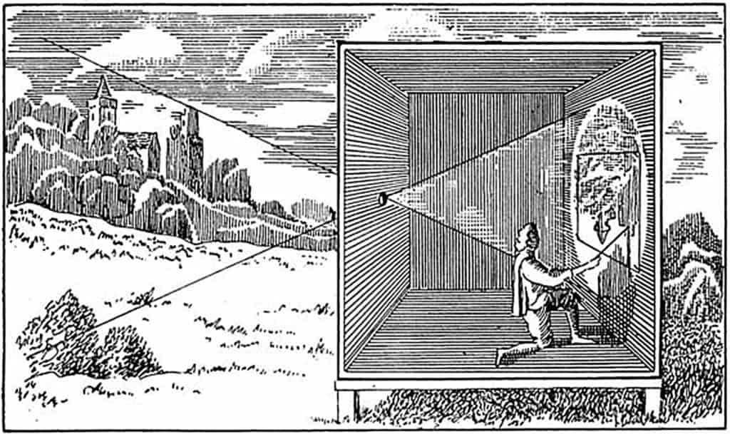 کامرا آبسکورا Camera Obscura