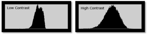 high_low_contrast-histogram